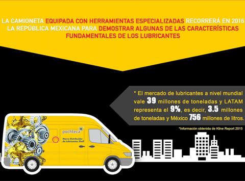 Programa Institucional del Instituto Mexicano del Seguro